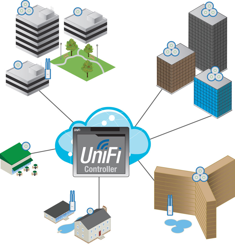 unifi_outdoor_900